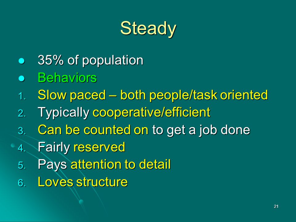 21 Steady 35% of population 35% of population Behaviors Behaviors 1. Slow paced – both people/task oriented 2. Typically cooperative/efficient 3. Can