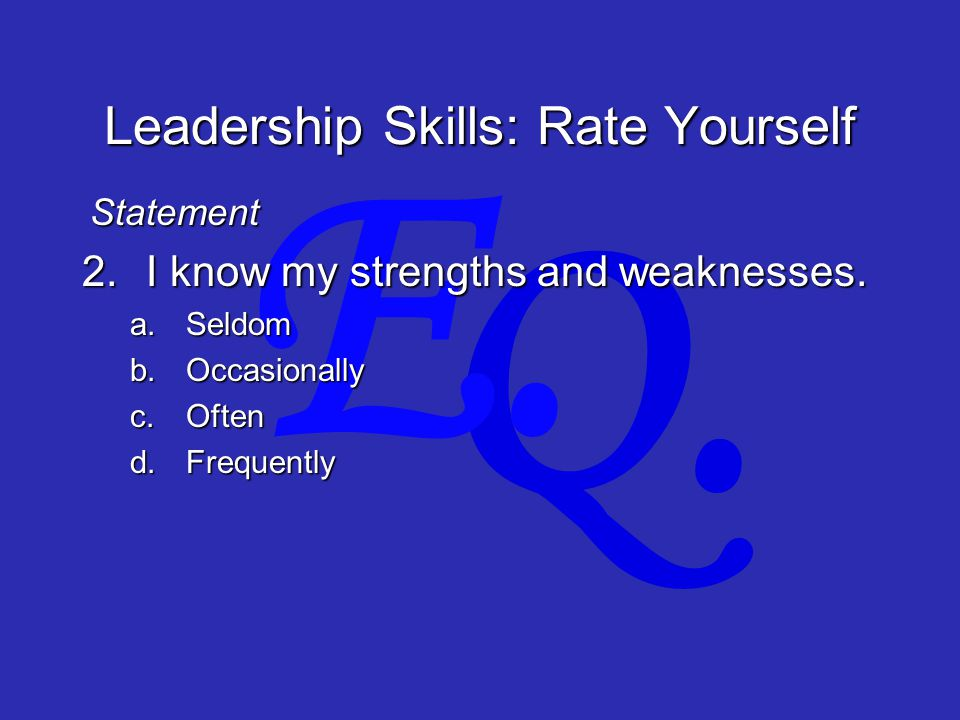 Q. E. Leadership Skills: Rate Yourself 2.I know my strengths and weaknesses.