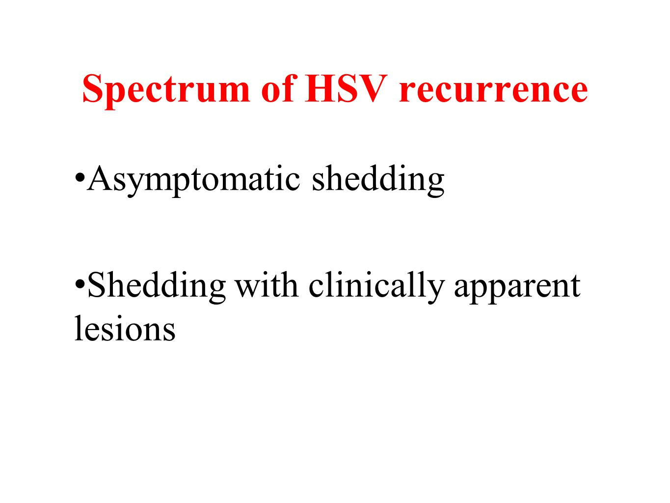 Spectrum of HSV recurrence Asymptomatic shedding Shedding with clinically apparent lesions