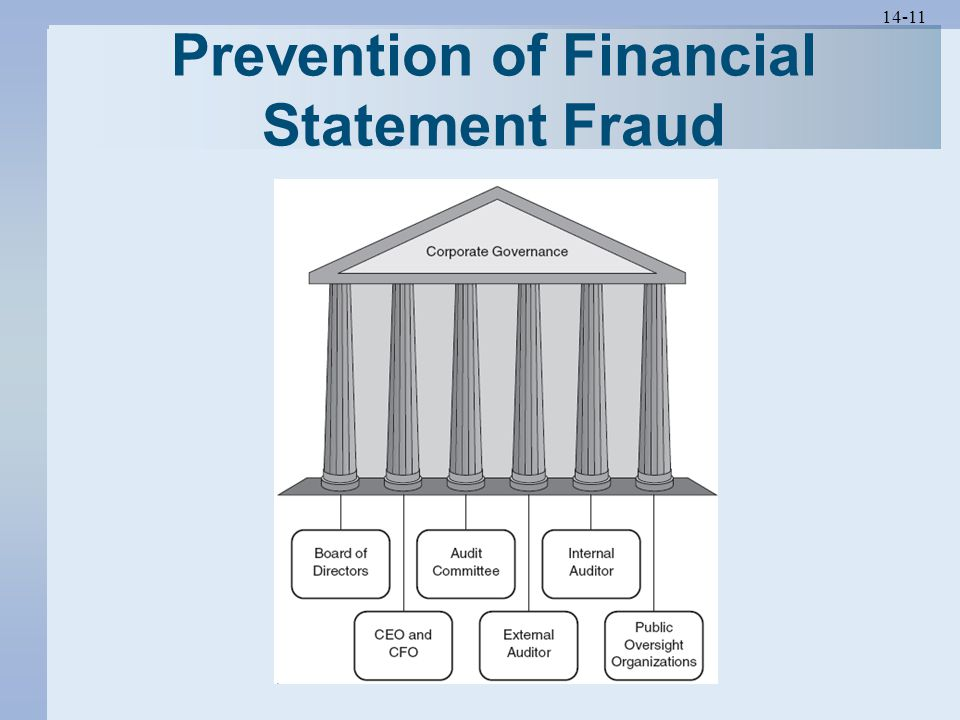 14-11 Prevention of Financial Statement Fraud