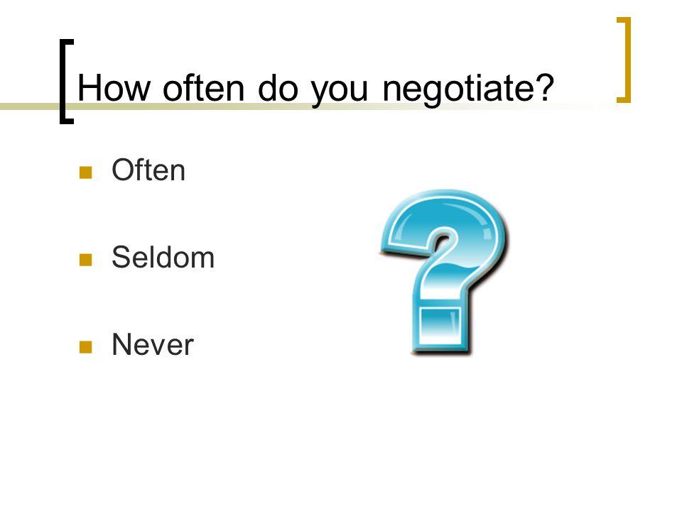 How often do you negotiate? Often Seldom Never