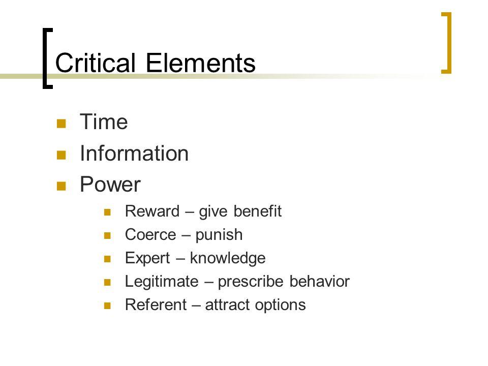 Critical Elements Time Information Power Reward – give benefit Coerce – punish Expert – knowledge Legitimate – prescribe behavior Referent – attract options