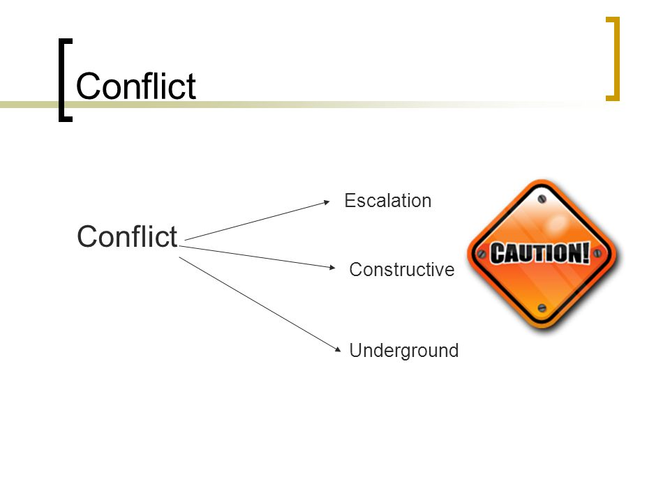 Conflict Escalation Conflict Constructive Underground