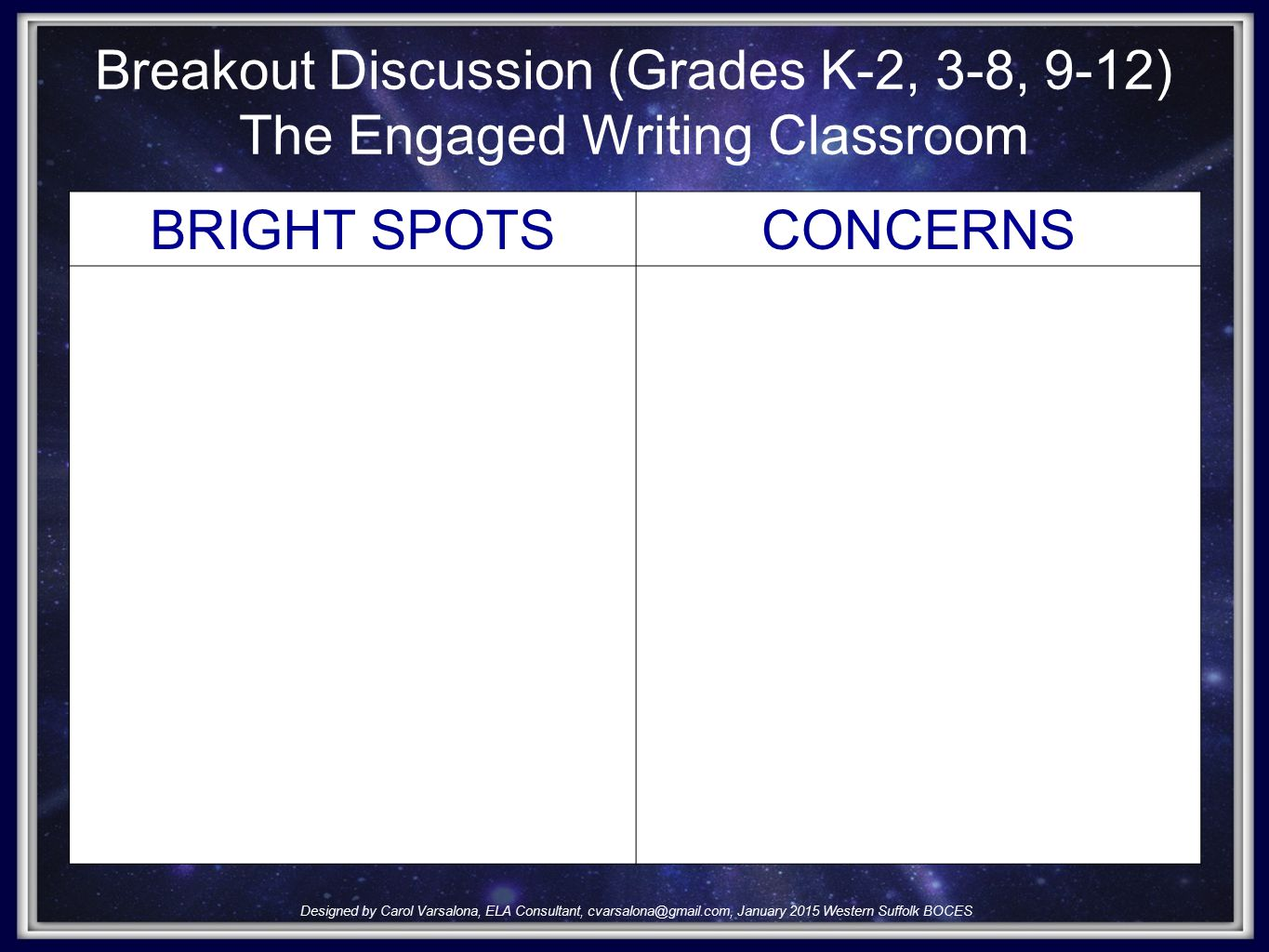 BRIGHT SPOTSCONCERNS Breakout Discussion (Grades K-2, 3-8, 9-12) The Engaged Writing Classroom Designed by Carol Varsalona, ELA Consultant, cvarsalona@gmail.com, January 2015 Western Suffolk BOCES