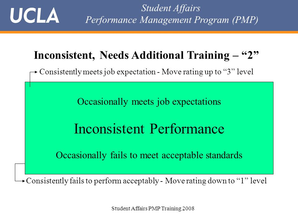 Student Affairs Performance Management Program (PMP) Student Affairs PMP Training 2008 Inconsistent, Needs Additional Training – 2 Consistently meets job expectation - Move rating up to 3 level Consistently fails to perform acceptably - Move rating down to 1 level Occasionally meets job expectations Inconsistent Performance Occasionally fails to meet acceptable standards