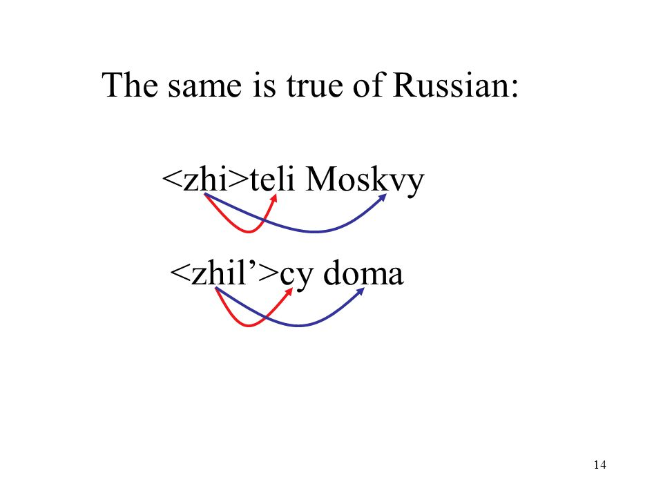 14 The same is true of Russian: teli Moskvy cy doma