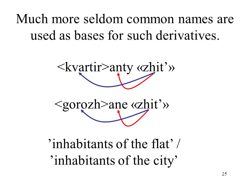 25 Much more seldom common names are used as bases for such derivatives.