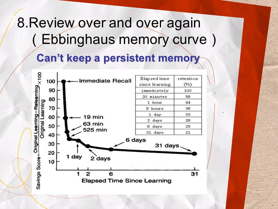 8.Review over and over again ( Ebbinghaus memory curve ) Can't keep a persistent memory
