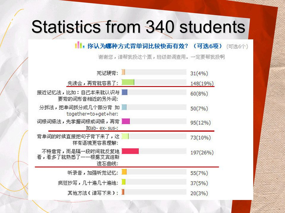 Statistics from 340 students
