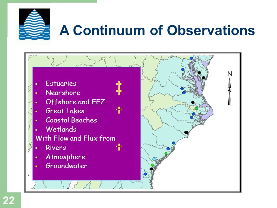32  Estuaries  Nearshore  Offshore and EEZ  Great Lakes  Coastal Beaches  Wetlands With Flow and Flux from  Rivers  Atmosphere  Groundwater A Continuum of Observations 22