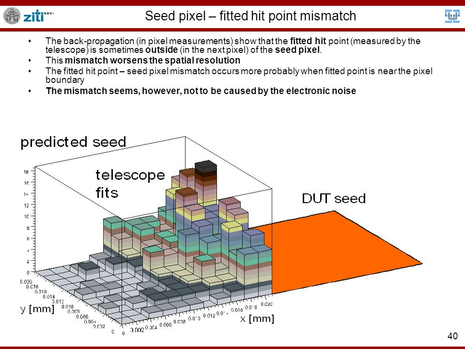 40 Seed pixel – fitted hit point mismatch The back-propagation (in pixel measurements) show that the fitted hit point (measured by the telescope) is sometimes outside (in the next pixel) of the seed pixel.