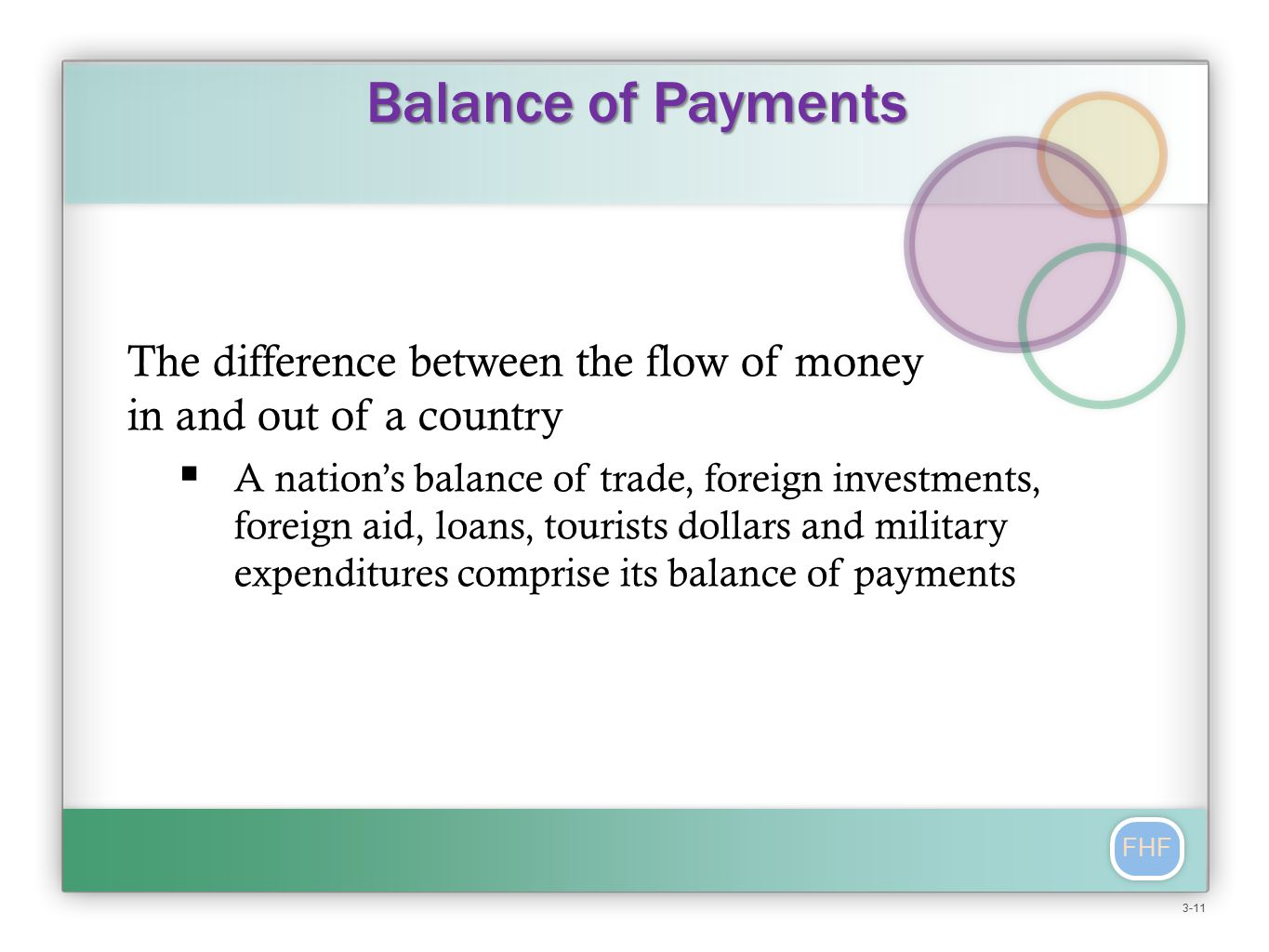 FHF Balance of Payments The difference between the flow of money in and out of a country  A nation's balance of trade, foreign investments, foreign aid, loans, tourists dollars and military expenditures comprise its balance of payments 3-11