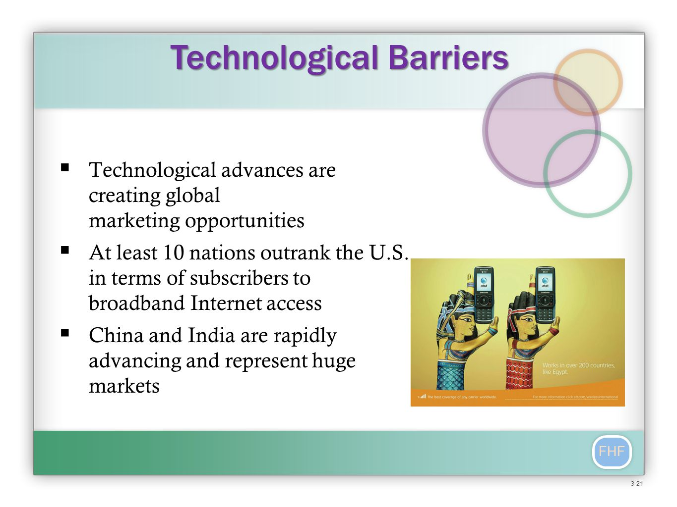 FHF  Technological advances are creating global marketing opportunities  At least 10 nations outrank the U.S.