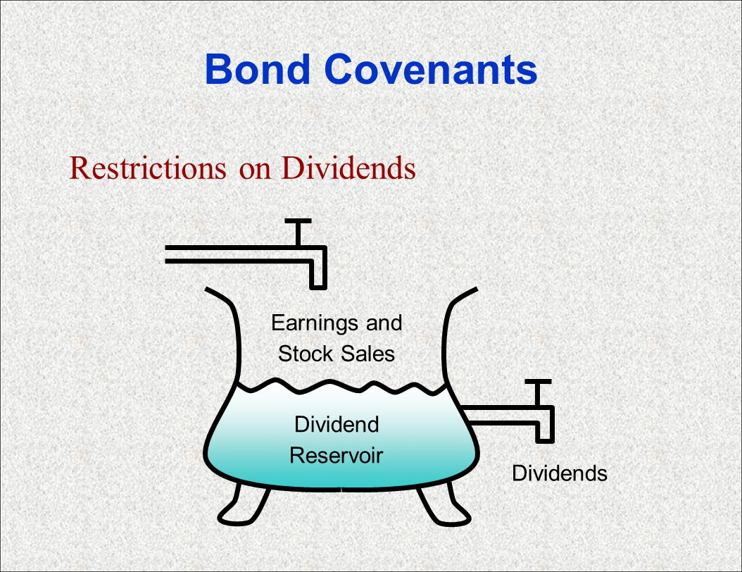 Restrictions on Dividends Bond Covenants Dividend Reservoir Dividends Earnings and Stock Sales