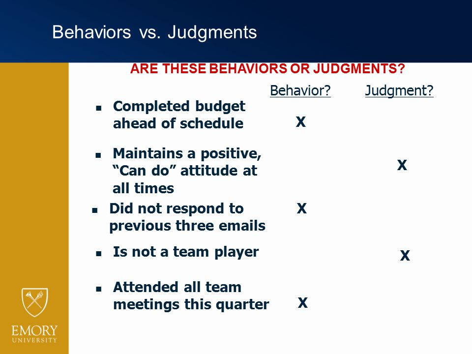 Behaviors vs. Judgments Behavior? Judgment? ARE THESE BEHAVIORS OR JUDGMENTS? X X X X X Attended all team meetings this quarter Is not a team player M
