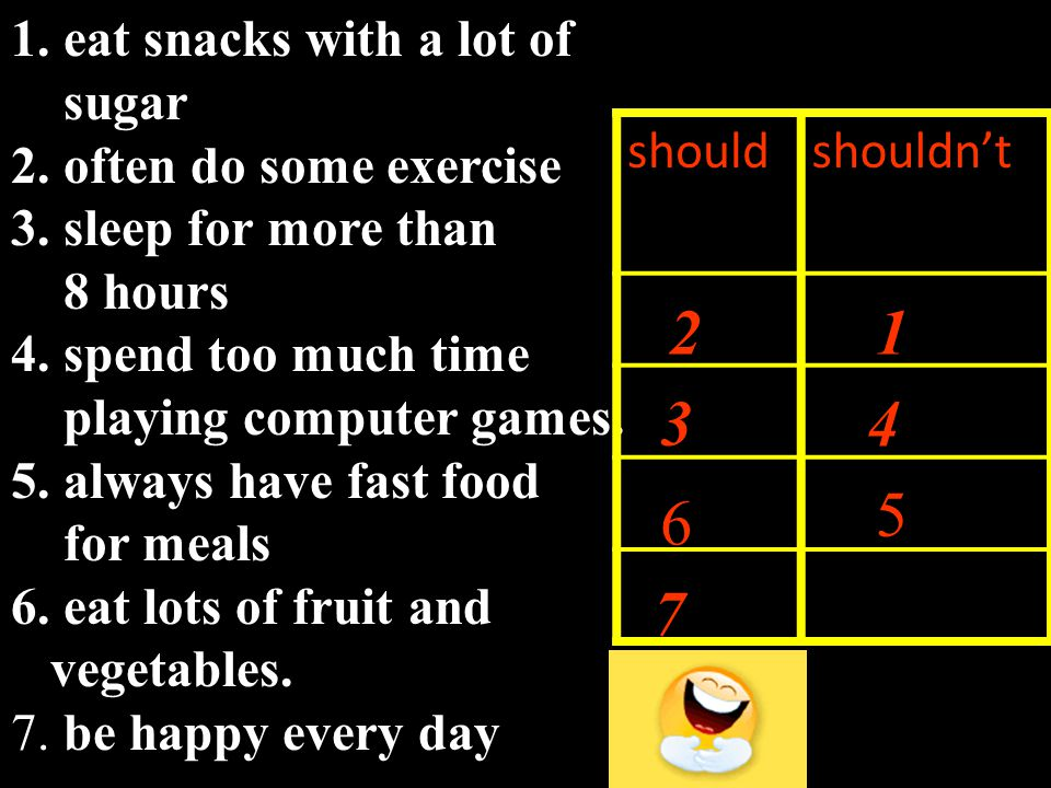 As students, what should we eat and how should we live to keep healthy Dos and donts