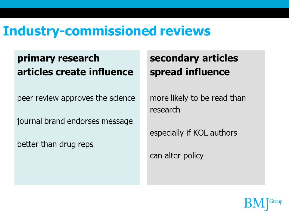 Industry-commissioned reviews primary research articles create influence peer review approves the science journal brand endorses message better than drug reps secondary articles spread influence more likely to be read than research especially if KOL authors can alter policy