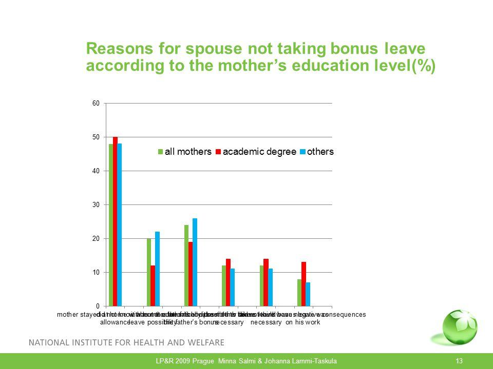 LP&R 2009 Prague Minna Salmi & Johanna Lammi-Taskula13 Reasons for spouse not taking bonus leave according to the mother's education level(%)
