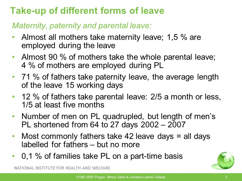 Take-up of different forms of leave Maternity, paternity and parental leave: Almost all mothers take maternity leave; 1,5 % are employed during the leave Almost 90 % of mothers take the whole parental leave; 4 % of mothers are employed during PL 71 % of fathers take paternity leave, the average length of the leave 15 working days 12 % of fathers take parental leave: 2/5 a month or less, 1/5 at least five months Number of men on PL quadrupled, but length of men's PL shortened from 64 to 27 days 2002 – 2007 Most commonly fathers take 42 leave days = all days labelled for fathers – but no more 0,1 % of families take PL on a part-time basis LP&R 2009 Prague Minna Salmi & Johanna Lammi-Taskula5