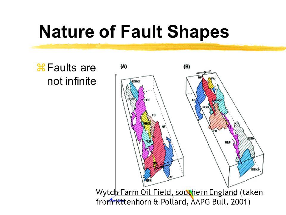 Nature of Fault Shapes zFaults are not infinite Wytch Farm Oil Field, southern England (taken from Kttenhorn & Pollard, AAPG Bull, 2001)