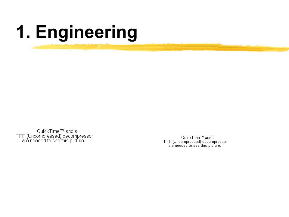 1. Engineering
