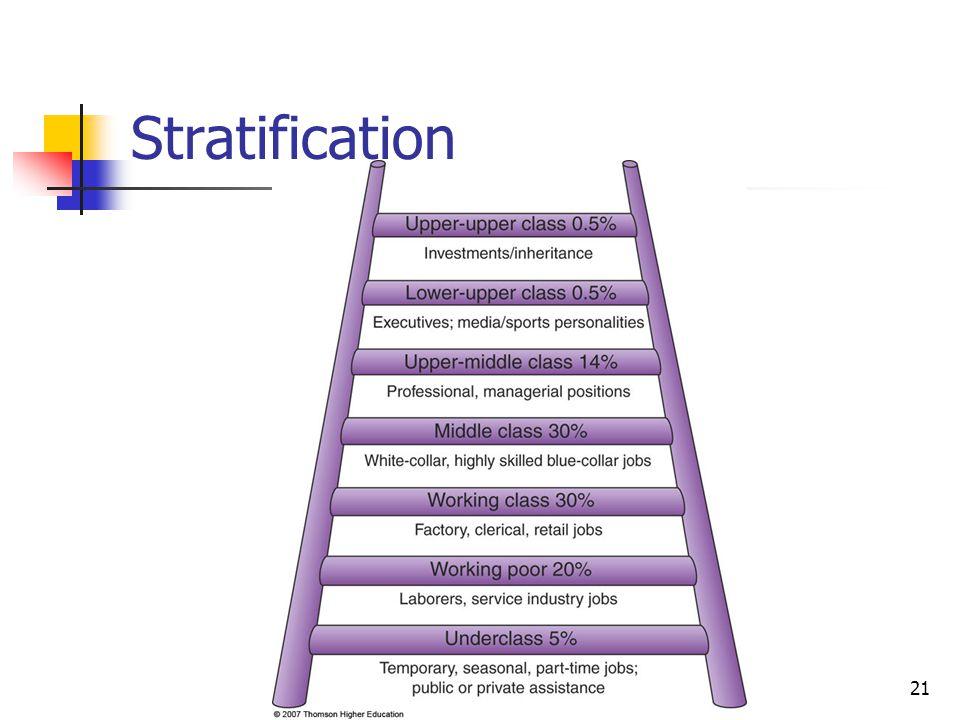 21 Stratification