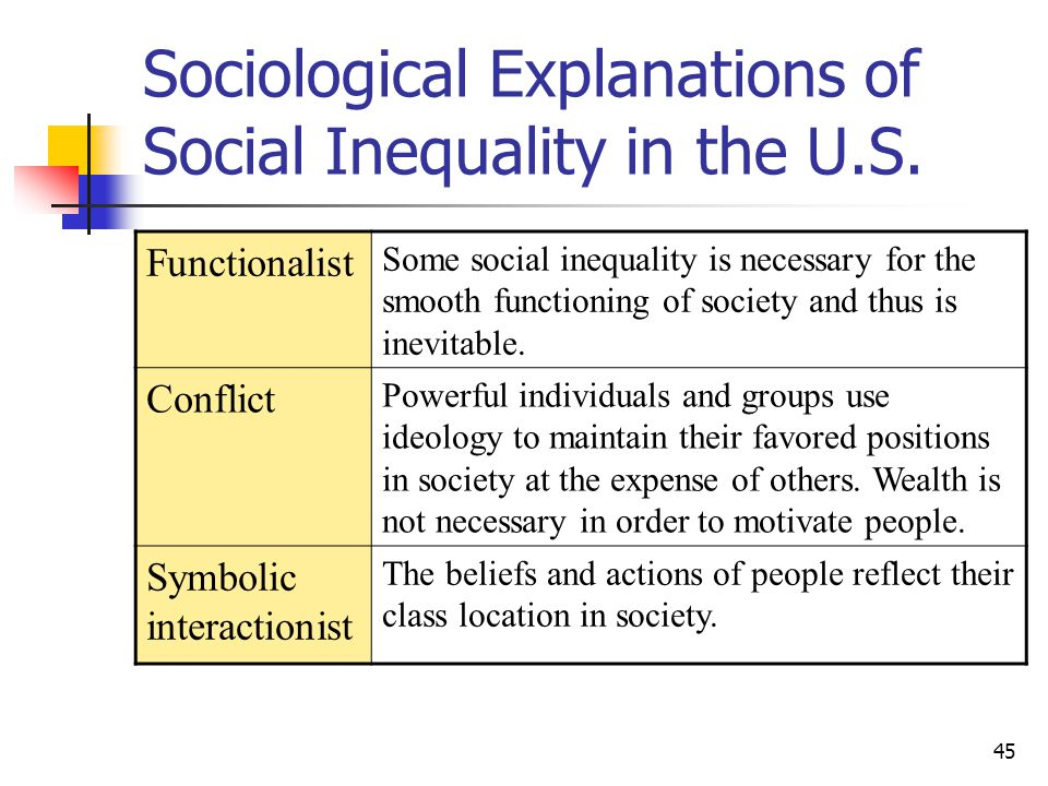 45 Sociological Explanations of Social Inequality in the U.S. Functionalist Some social inequality is necessary for the smooth functioning of society