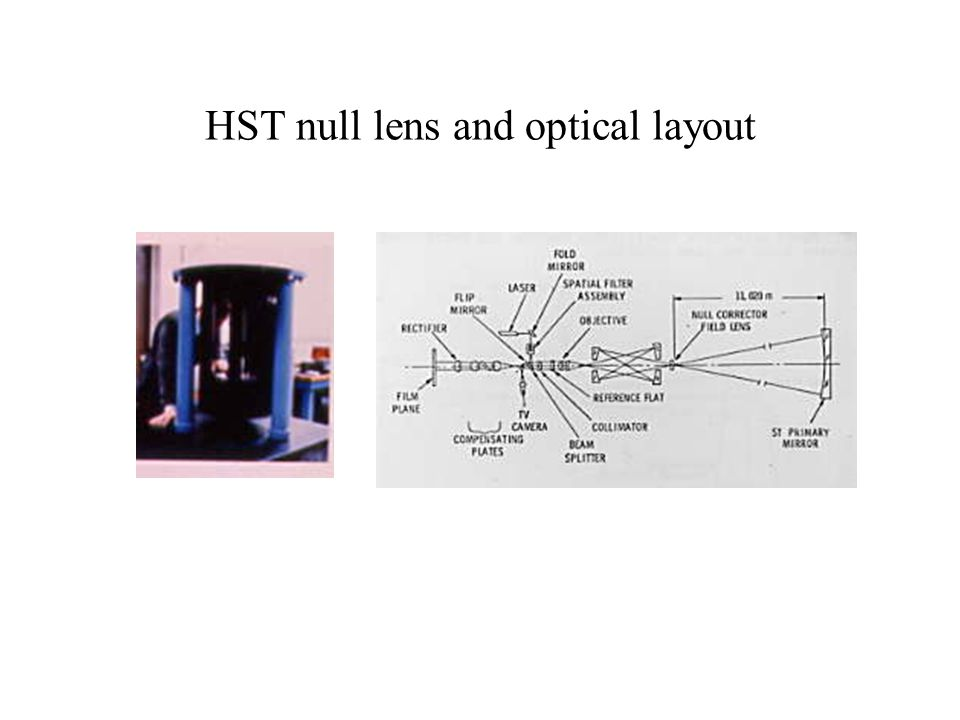HST null lens and optical layout