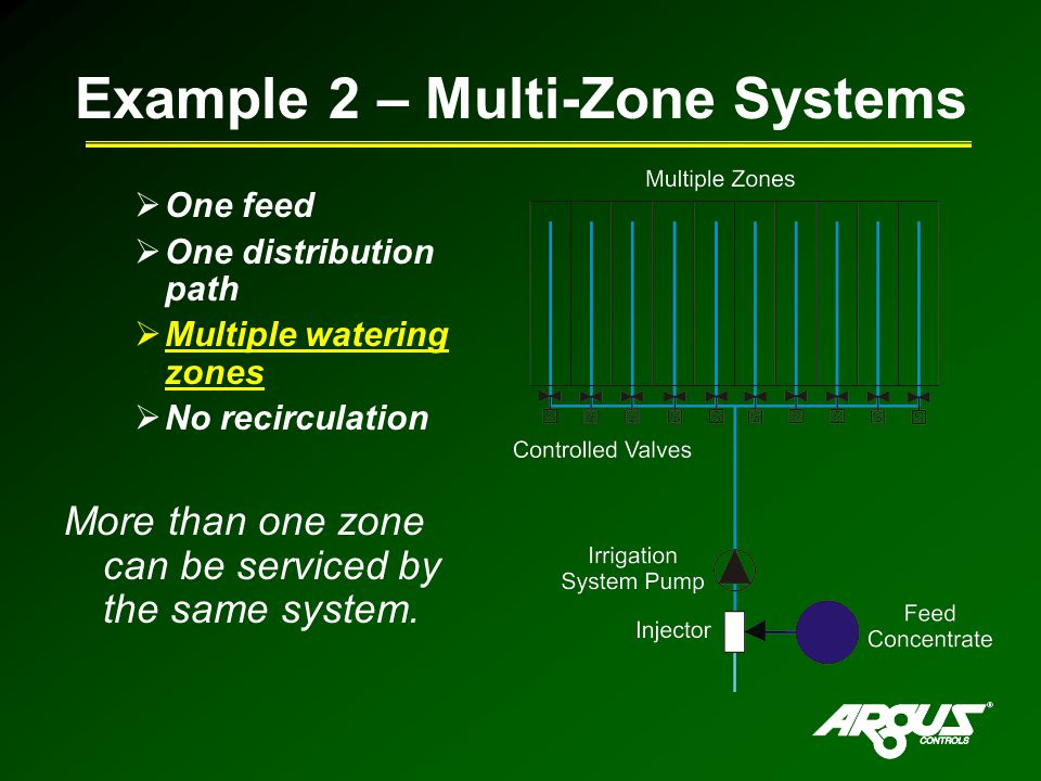 Example 2 – Multi-Zone Systems  One feed  One distribution path  Multiple watering zones  No recirculation More than one zone can be serviced by the same system.