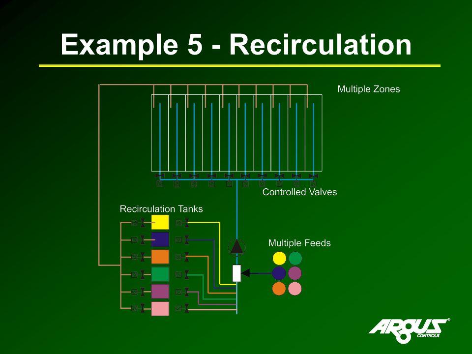 Example 5 - Recirculation
