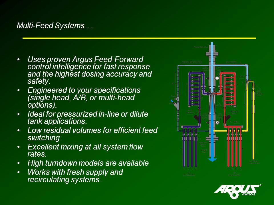 Multi-Feed Systems… Uses proven Argus Feed-Forward control intelligence for fast response and the highest dosing accuracy and safety.