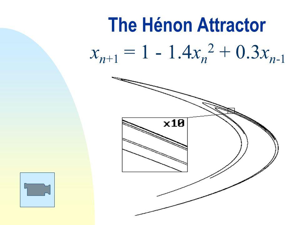 The Hénon Attractor x n +1 = 1 - 1.4x n 2 + 0.3x n -1