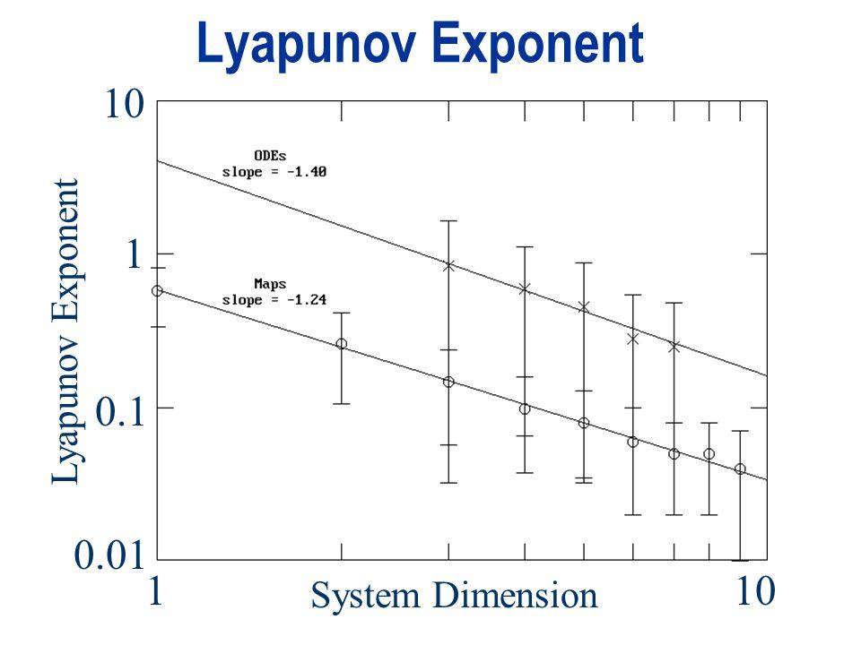 Lyapunov Exponent 110 System Dimension Lyapunov Exponent 10 1 0.1 0.01
