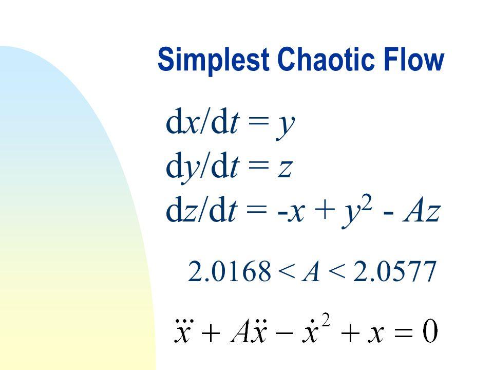 Simplest Chaotic Flow dx/dt = y dy/dt = z dz/dt = -x + y 2 - Az 2.0168 < A < 2.0577