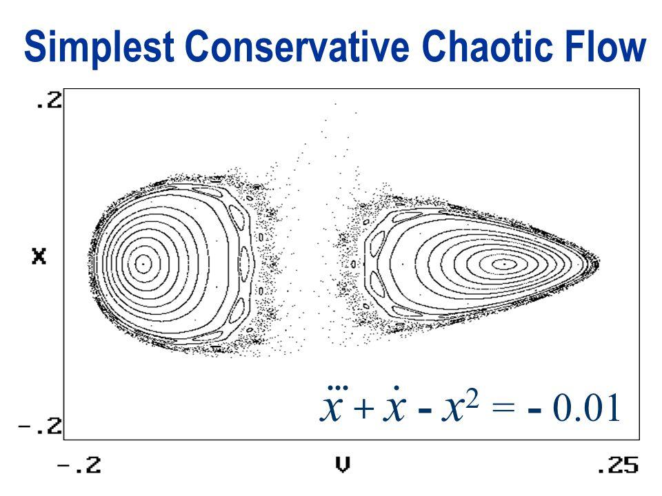 Simplest Conservative Chaotic Flow x + x - x 2 = - 0.01....
