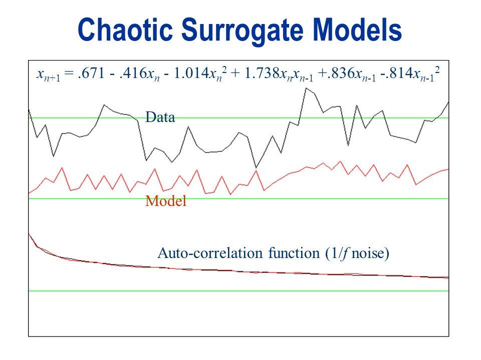 Chaotic Surrogate Models x n+1 =.671 -.416x n - 1.014x n 2 + 1.738x n x n-1 +.836x n-1 -.814x n-1 2 Data Model Auto-correlation function (1/f noise)