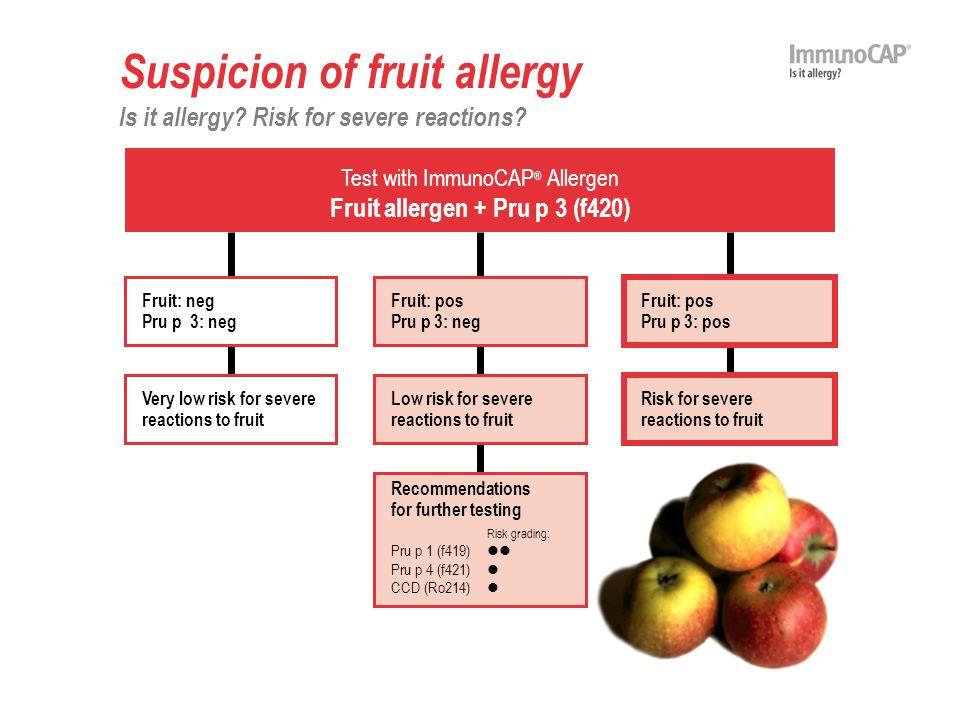 Fruit: neg Pru p 3: neg Very low risk for severe reactions to fruit Low risk for severe reactions to fruit Recommendations for further testing Risk gr