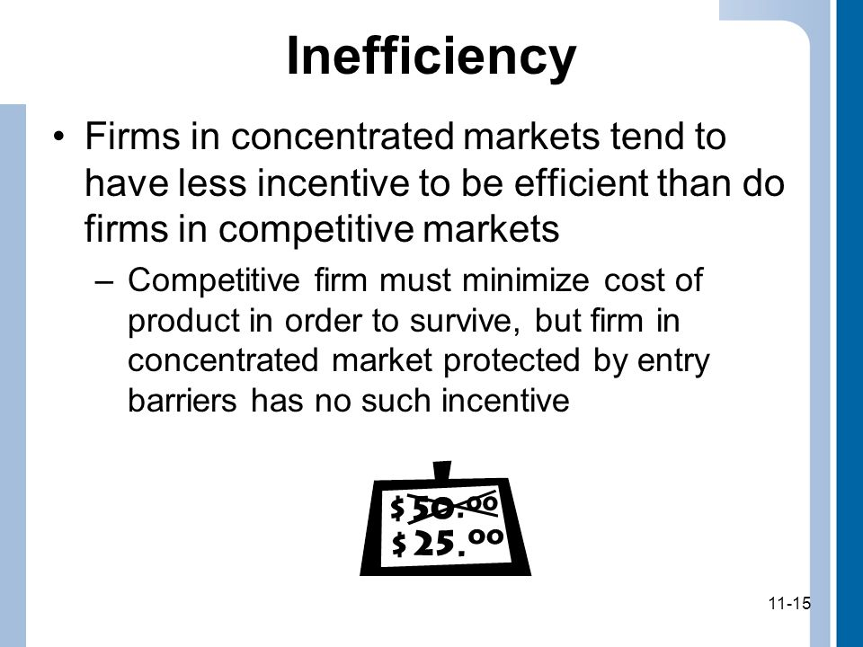 11-15 Inefficiency Firms in concentrated markets tend to have less incentive to be efficient than do firms in competitive markets –Competitive firm must minimize cost of product in order to survive, but firm in concentrated market protected by entry barriers has no such incentive 11-15