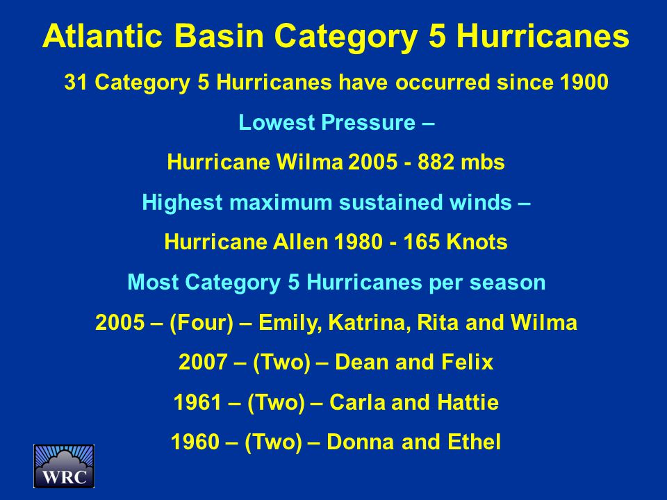 Atlantic Basin Category 5 Hurricanes 31 Category 5 Hurricanes have occurred since 1900 Lowest Pressure – Hurricane Wilma 2005 - 882 mbs Highest maximum sustained winds – Hurricane Allen 1980 - 165 Knots Most Category 5 Hurricanes per season 2005 – (Four) – Emily, Katrina, Rita and Wilma 2007 – (Two) – Dean and Felix 1961 – (Two) – Carla and Hattie 1960 – (Two) – Donna and Ethel
