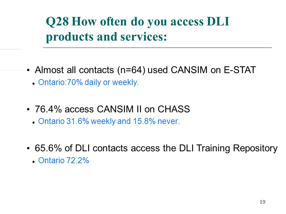 19 Q28 How often do you access DLI products and services: Almost all contacts (n=64) used CANSIM on E-STAT Ontario:70% daily or weekly.