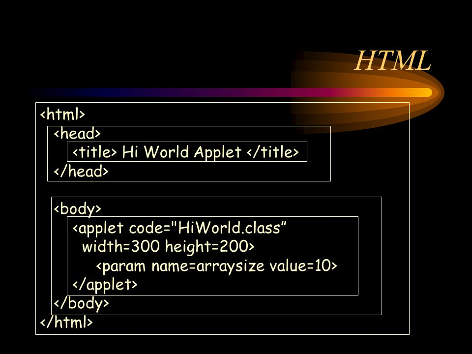 HTML Hi World Applet