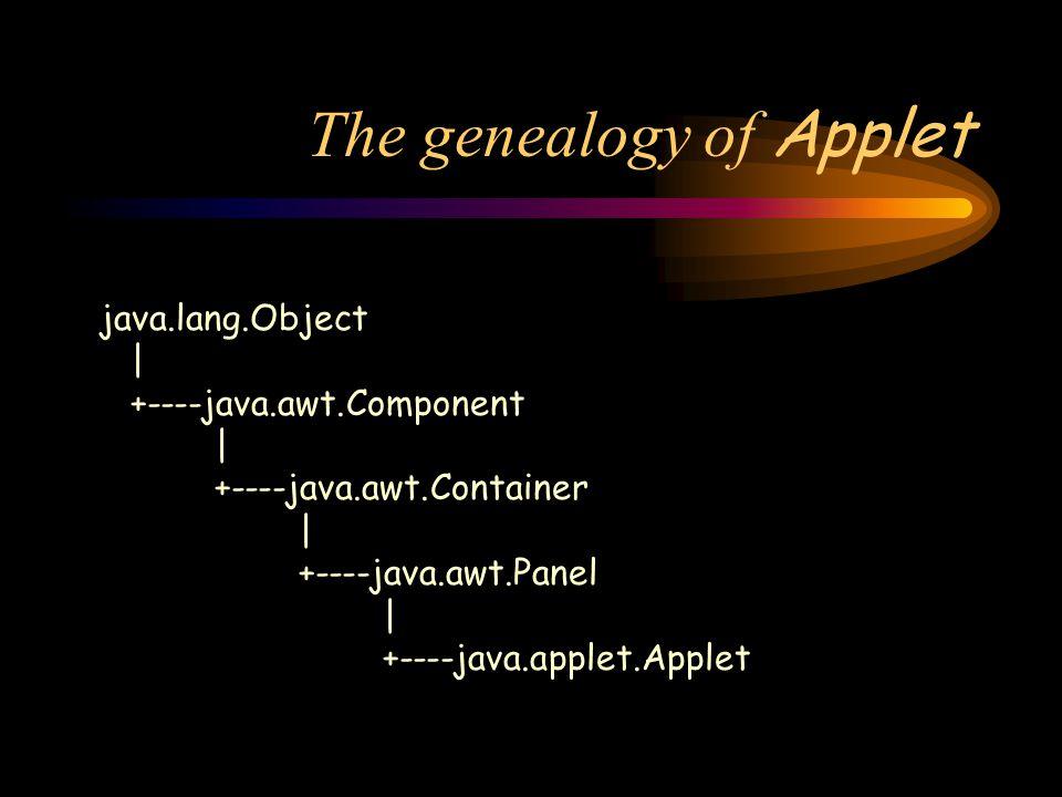 The simplest possible applet import java.applet.Applet; public class TrivialApplet extends Applet { } TrivialApplet.java TrivialApplet.html