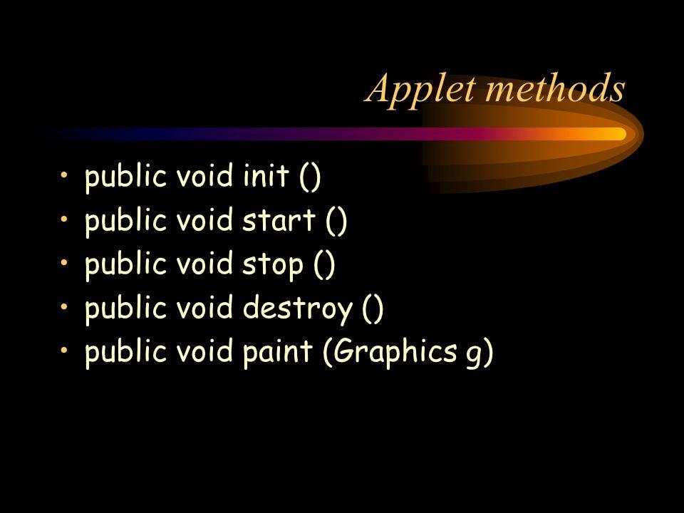 Other useful Applet methods System.out.println(String s) still works.