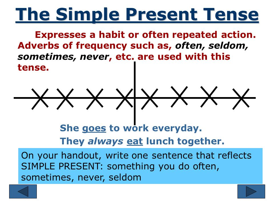 The Six English Verb Tenses Three Simple TensesSimple continuous Present – You walk. I run. You are walking I am running. Past – You Walked I ran. You