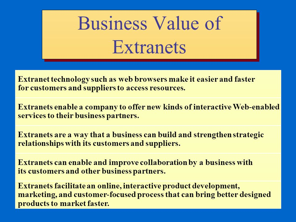 Business Value of Extranets Extranets facilitate an online, interactive product development, marketing, and customer-focused process that can bring be