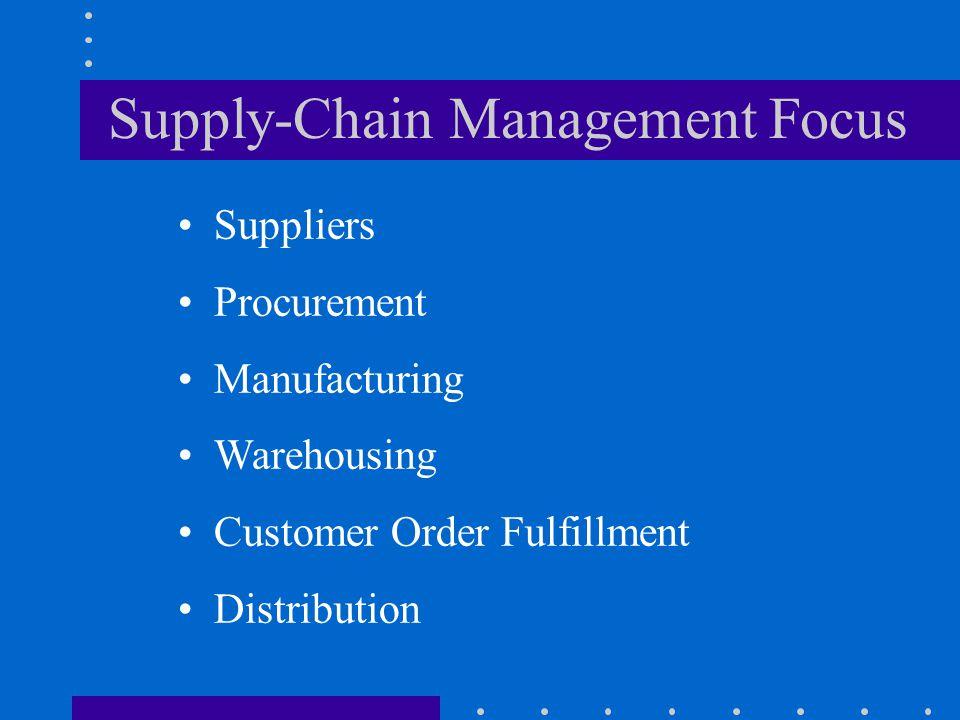 Supply-Chain Management Focus Suppliers Procurement Manufacturing Warehousing Customer Order Fulfillment Distribution