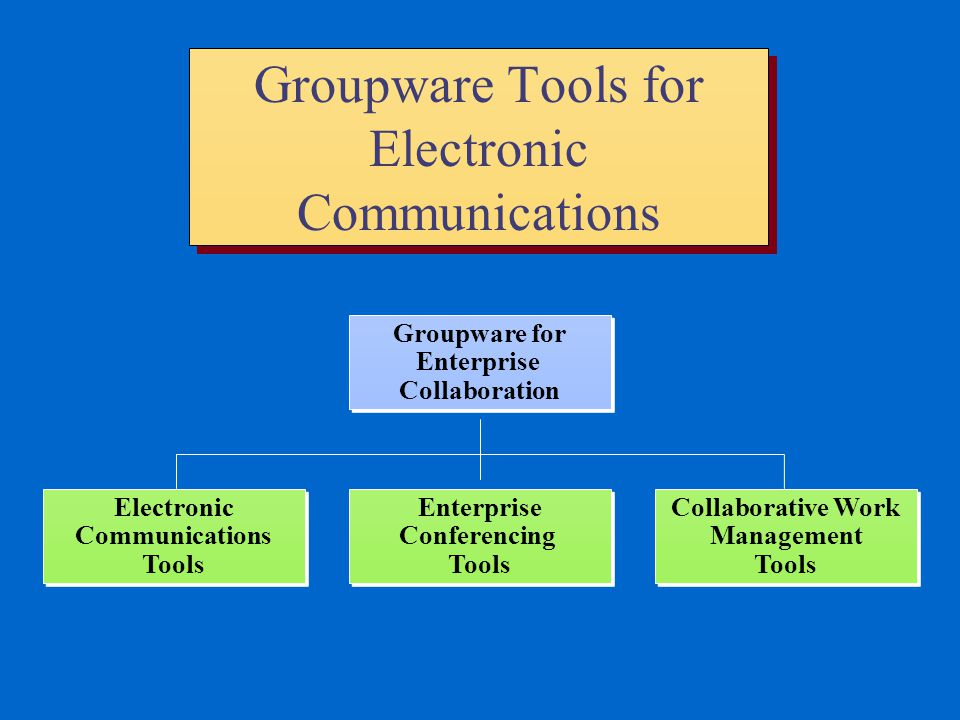 Groupware Tools for Electronic Communications Electronic Communications Tools Electronic Communications Tools Enterprise Conferencing Tools Enterprise