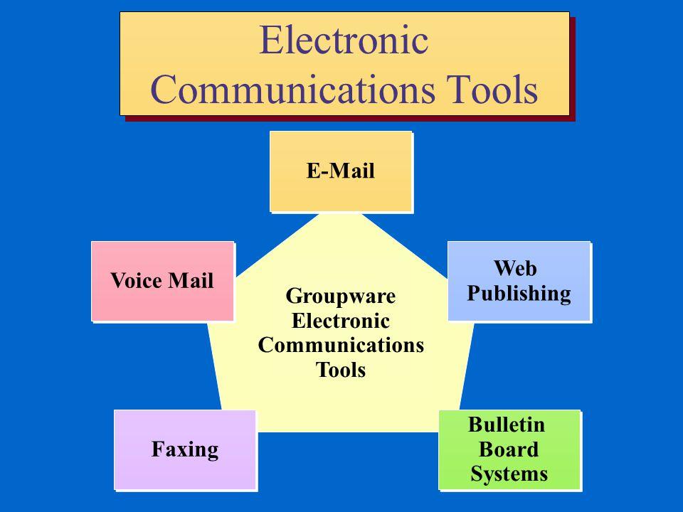 Electronic Communications Tools Voice Mail E-Mail Web Publishing Web Publishing Bulletin Board Systems Bulletin Board Systems Faxing Groupware Electro