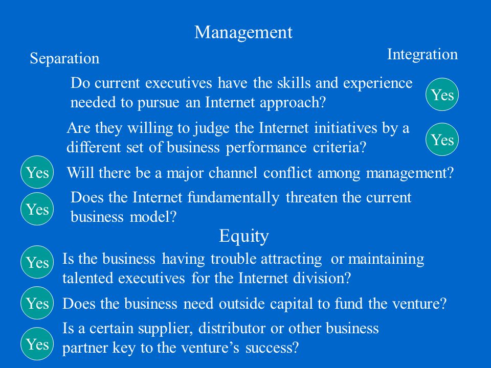 Equity Management Separation Integration Do current executives have the skills and experience needed to pursue an Internet approach? Are they willing