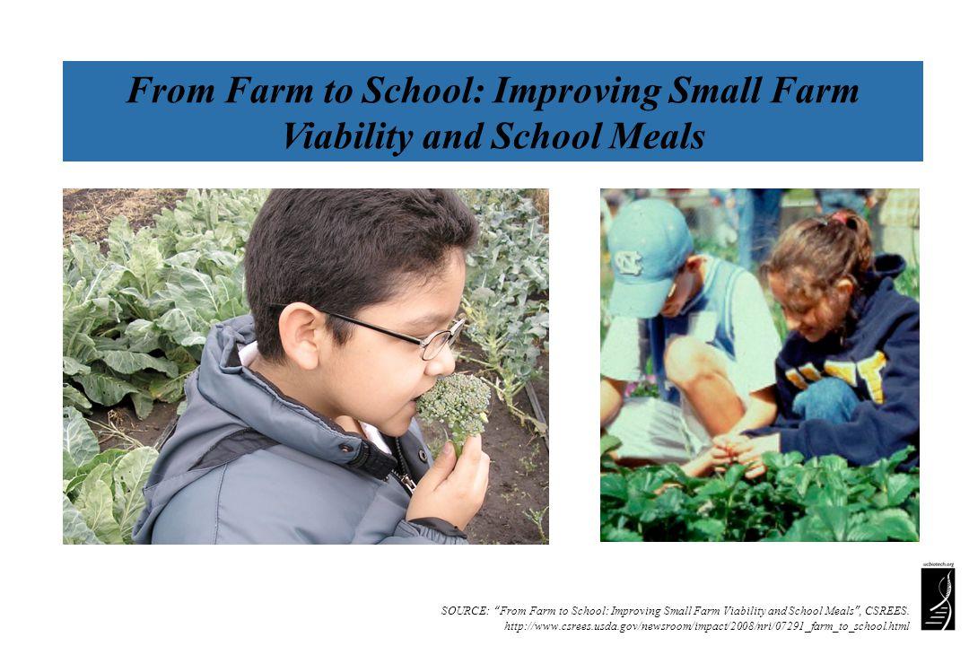 "SOURCE: ""From Farm to School: Improving Small Farm Viability and School Meals"", CSREES. http://www.csrees.usda.gov/newsroom/impact/2008/nri/07291_farm"